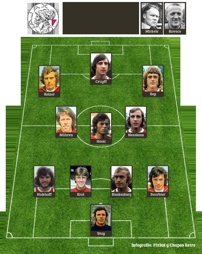 Ajax 71-73